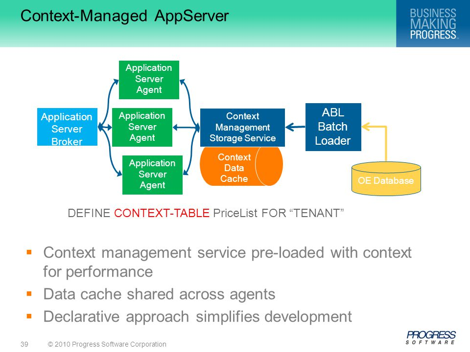 Context-Managed AppServer