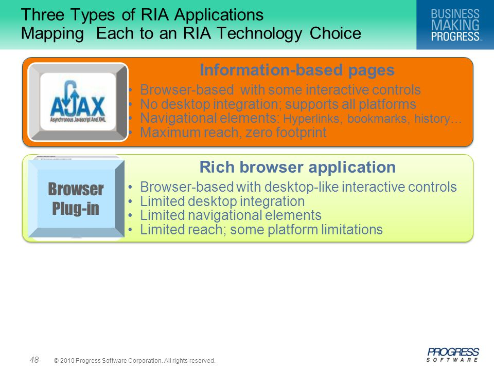 Information-based pages Rich browser application