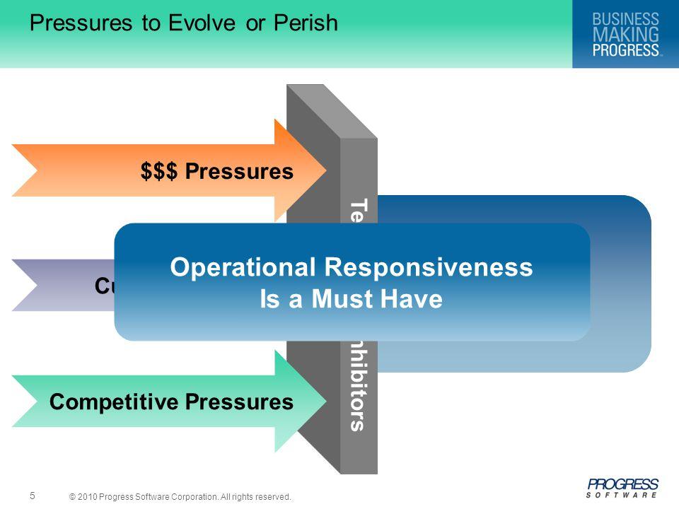 Pressures to Evolve or Perish