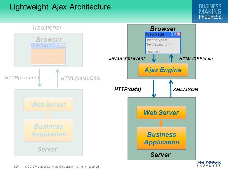 Lightweight Ajax Architecture