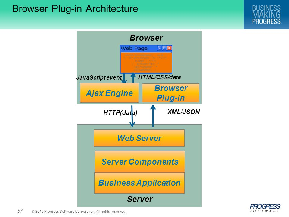 Browser Plug-in Architecture