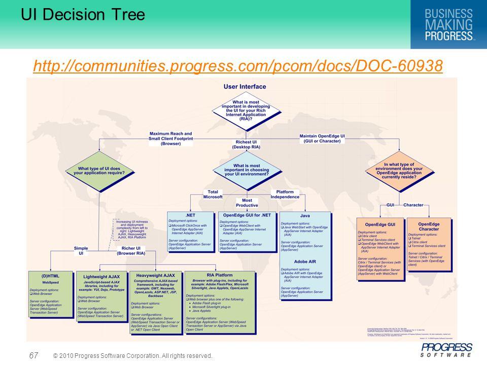 UI Decision Tree http://communities.progress.com/pcom/docs/DOC-60938