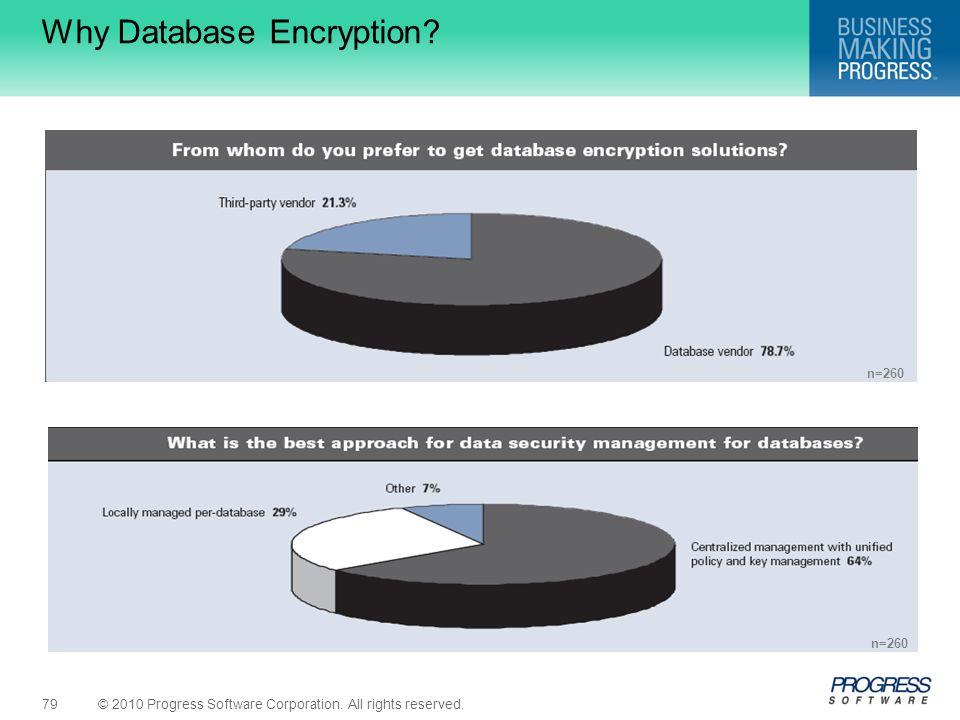 Why Database Encryption