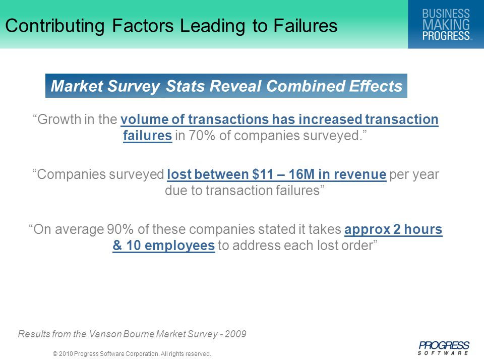 Contributing Factors Leading to Failures