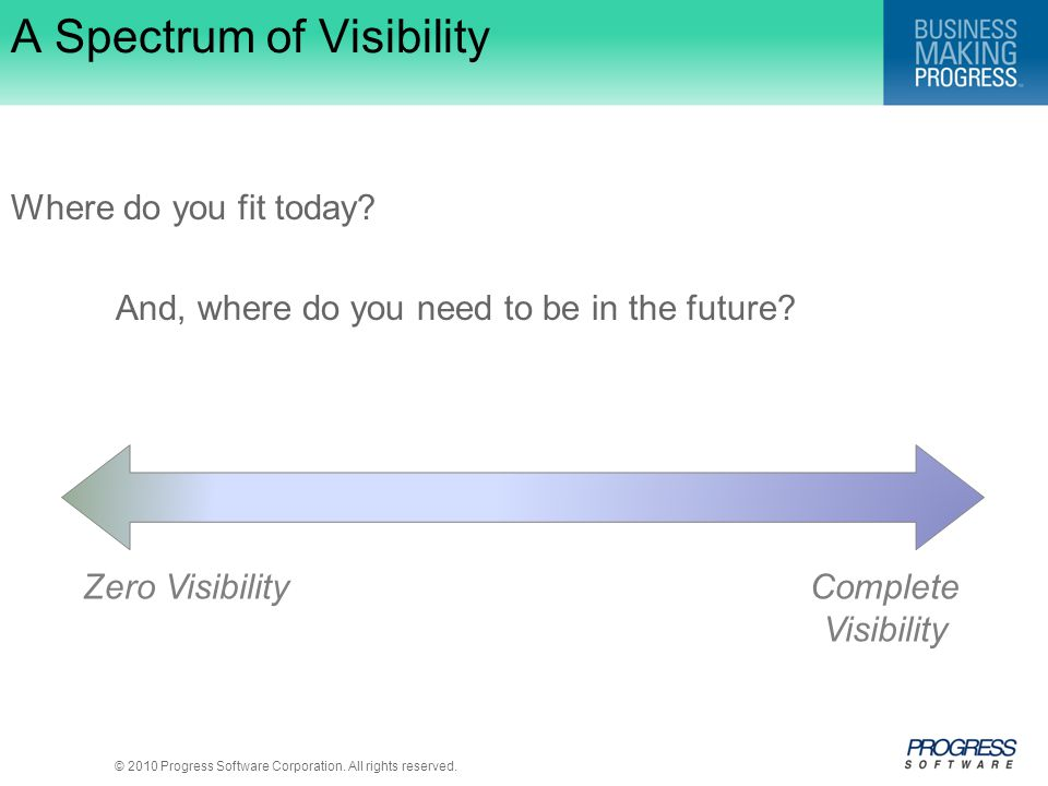 A Spectrum of Visibility