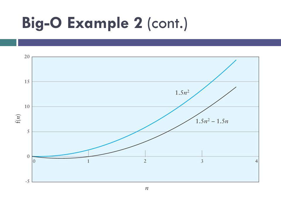 Big-O Example 2 (cont.)