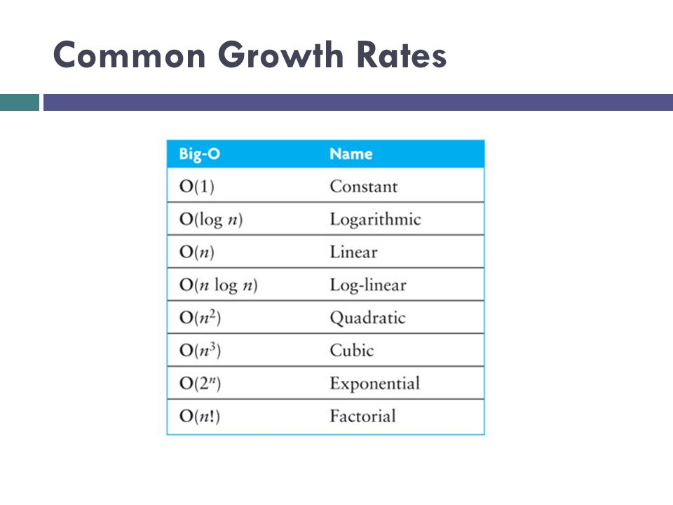 Common Growth Rates