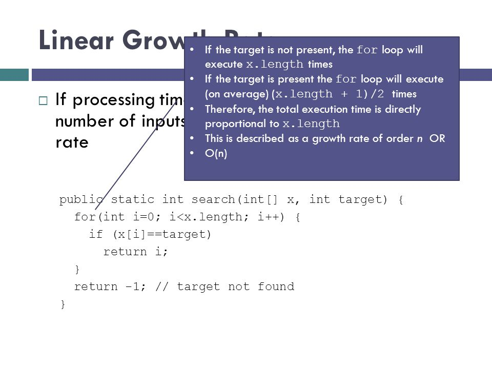Linear Growth Rate If the target is not present, the for loop will execute x.length times.
