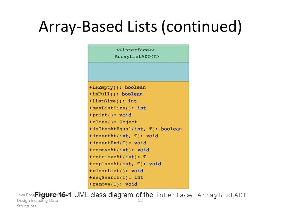Array-Based Lists (continued)