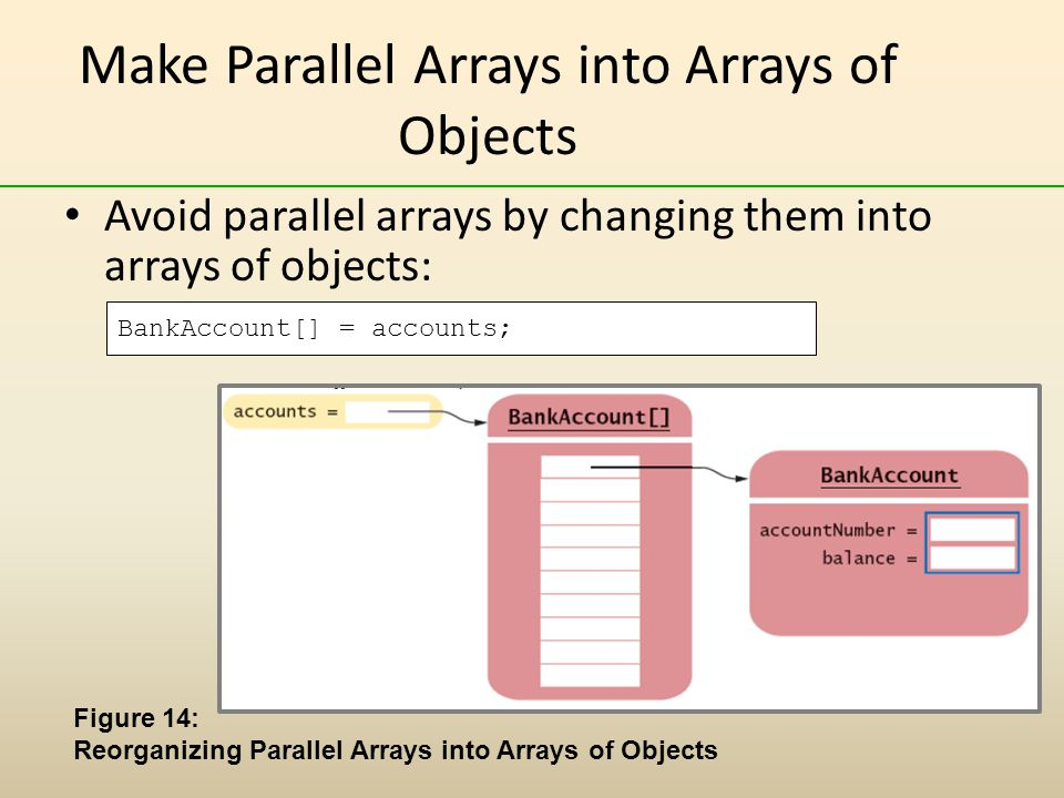 Make Parallel Arrays into Arrays of Objects