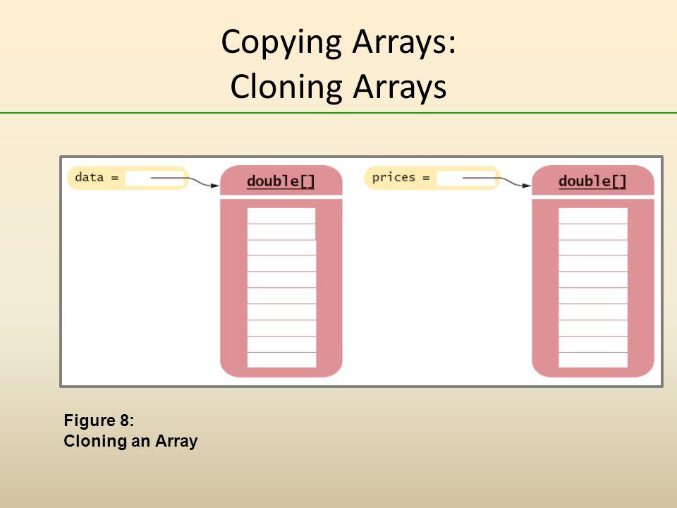 Copying Arrays: Cloning Arrays