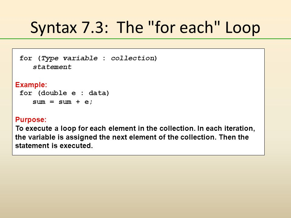 Syntax 7.3: The for each Loop