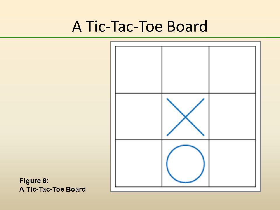 A Tic-Tac-Toe Board Figure 6: A Tic-Tac-Toe Board