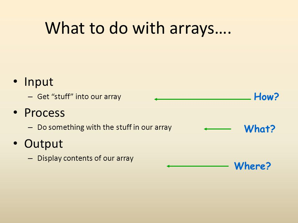 how to add stuff to an array java