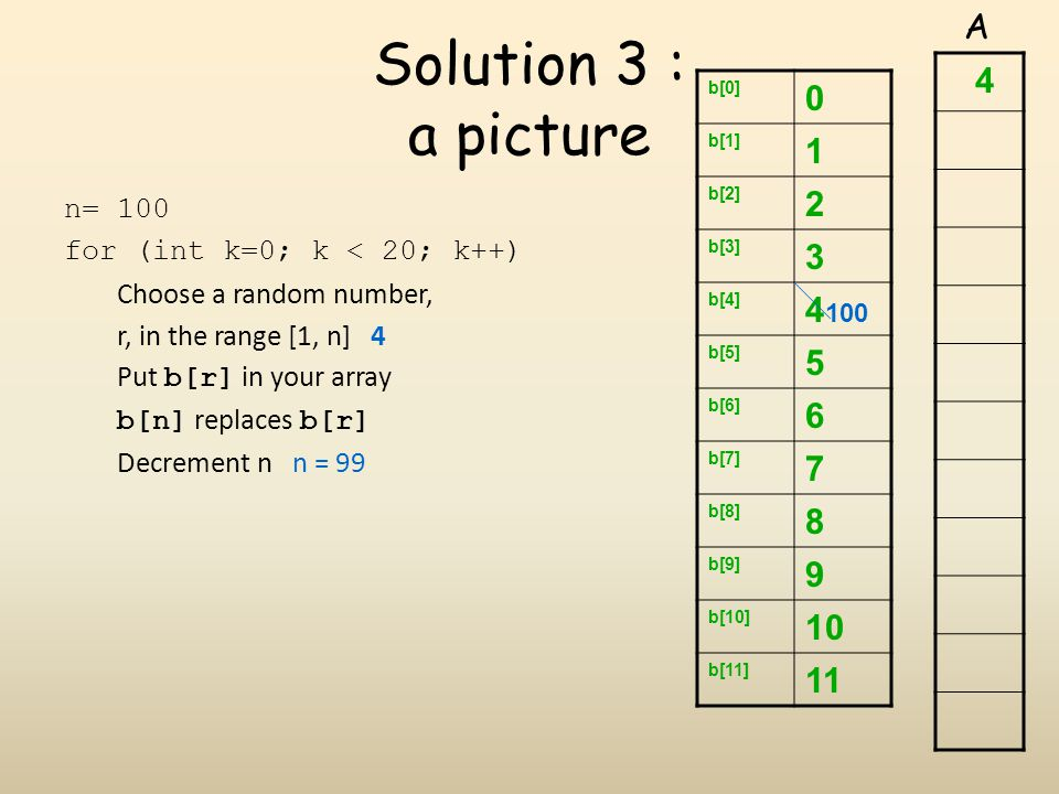 Solution 3 : a picture A 4 1 2 3 4100 5 6 7 8 9 10 11 n= 100