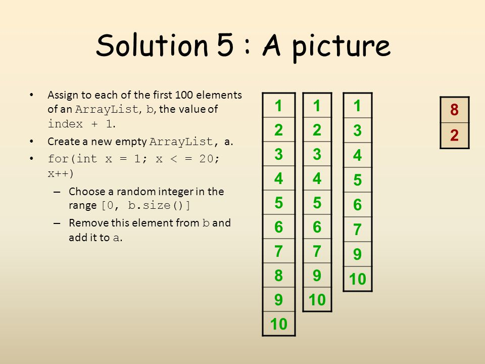 Solution 5 : A picture Assign to each of the first 100 elements of an ArrayList, b, the value of index + 1.