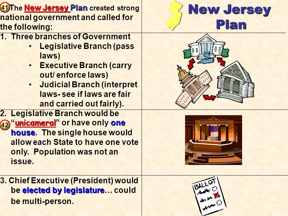 New Jersey Plan The New Jersey Plan created strong