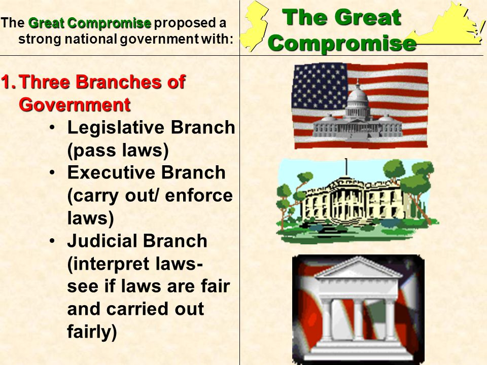 The Great Compromise Three Branches of Government