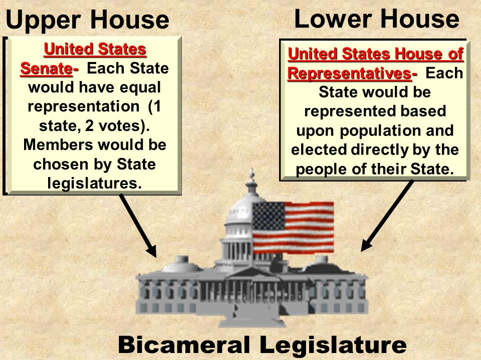 Members would be chosen by State legislatures.