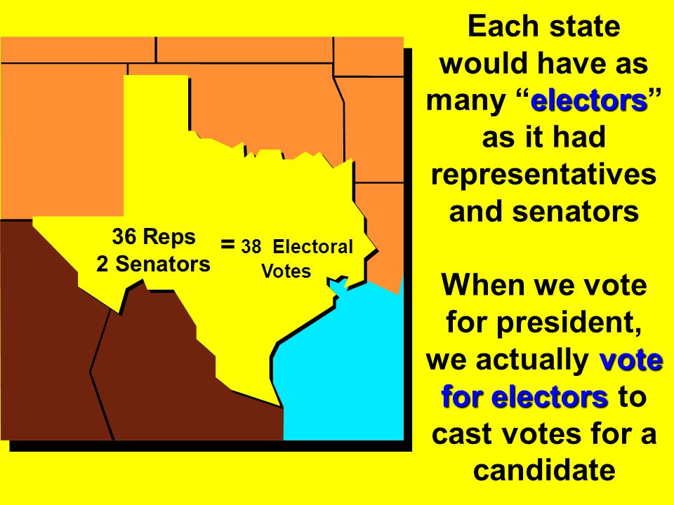 Each state would have as many electors