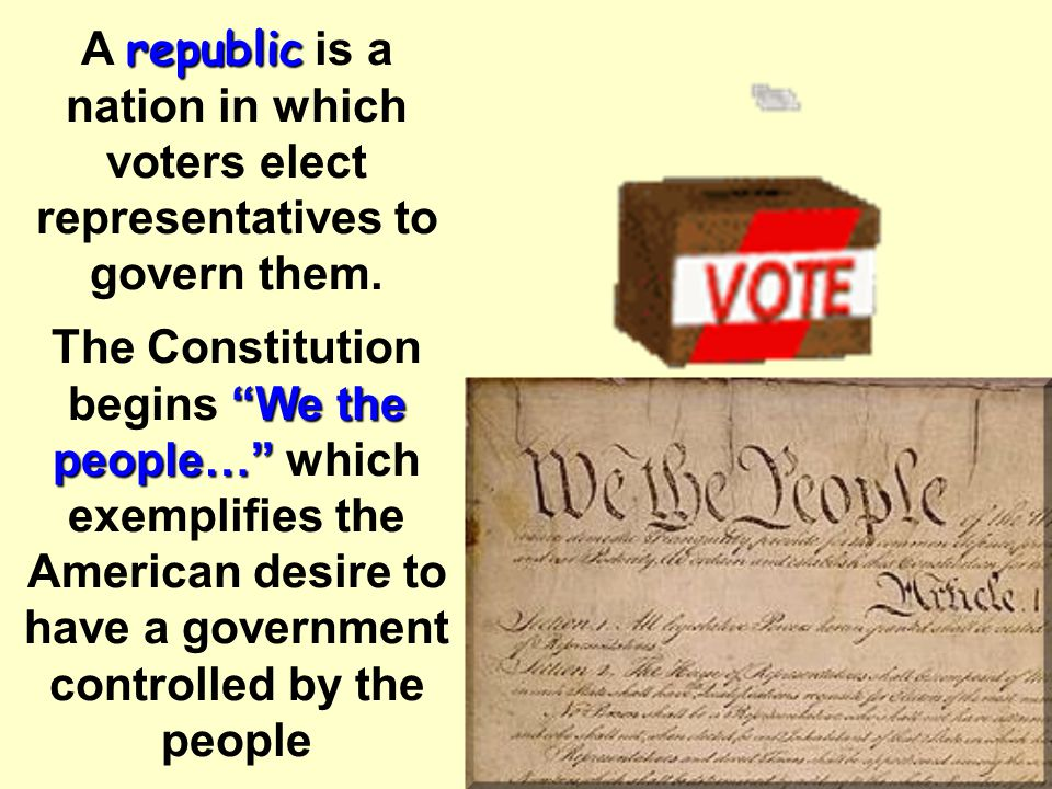 A republic is a nation in which voters elect representatives to govern them.