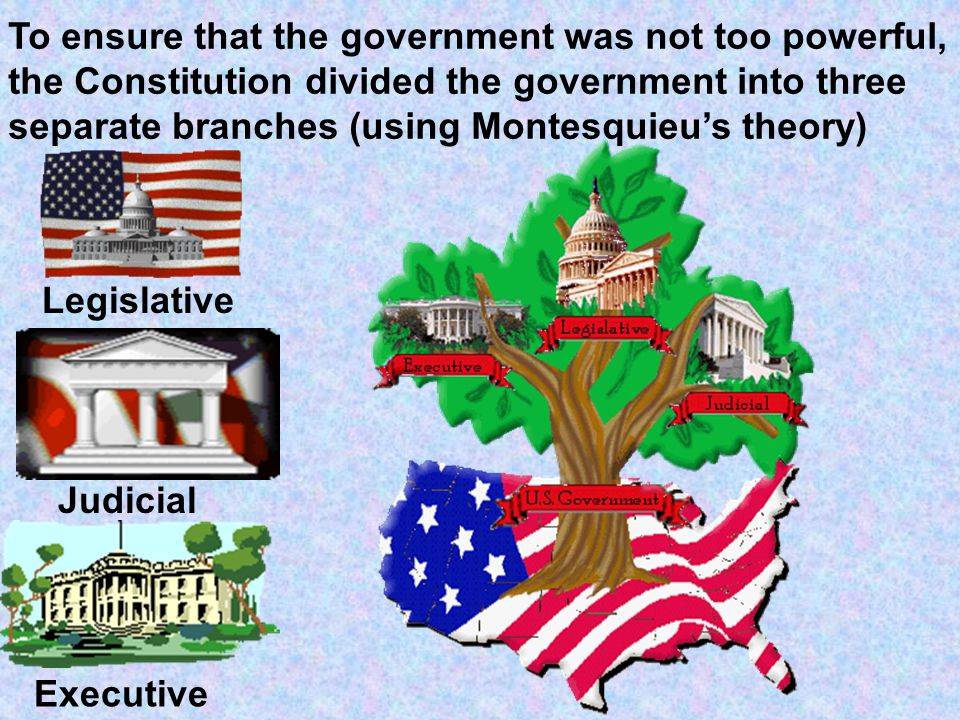 To ensure that the government was not too powerful, the Constitution divided the government into three separate branches (using Montesquieu's theory)