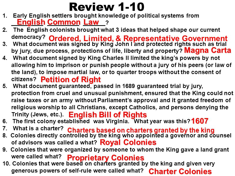 Review 1-10 English Common Law
