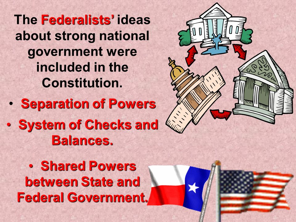 System of Checks and Balances.