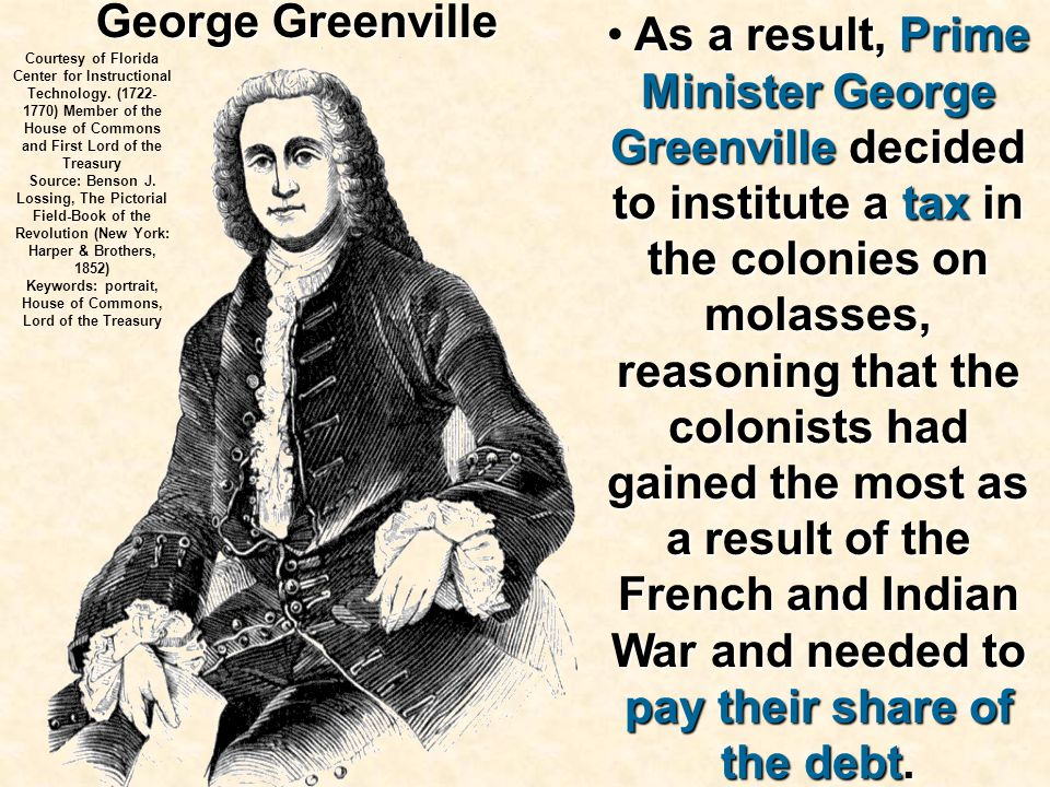 George Greenville