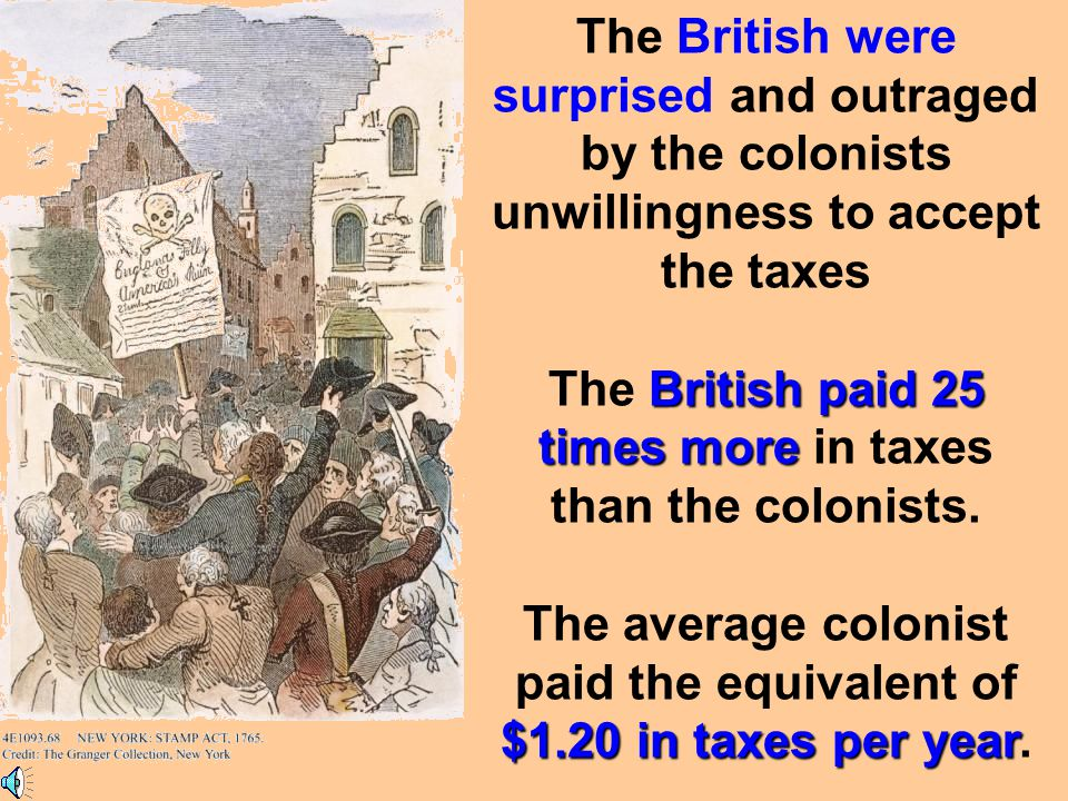 The British paid 25 times more in taxes than the colonists.