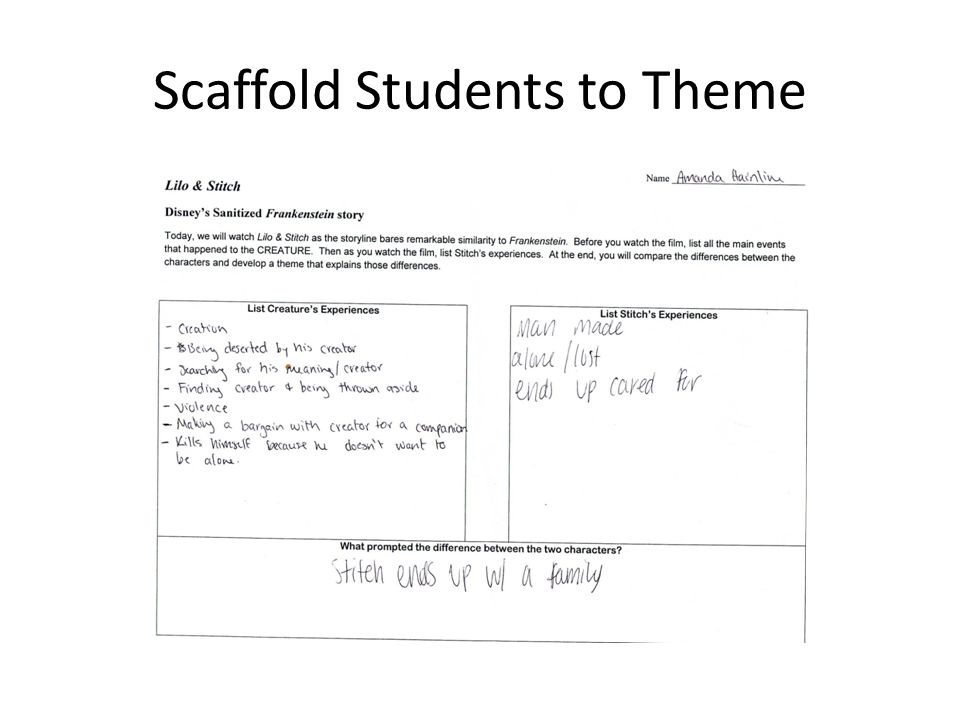 Scaffold Students to Theme