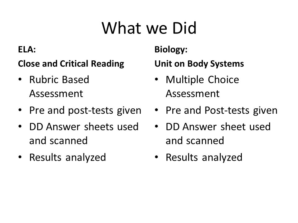 What we Did Rubric Based Assessment Pre and post-tests given