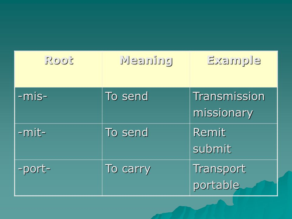 Root Meaning. Example. -mis- To send. Transmission. missionary. -mit- Remit. submit. -port-