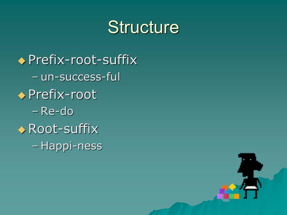 Structure Prefix-root-suffix Prefix-root Root-suffix un-success-ful