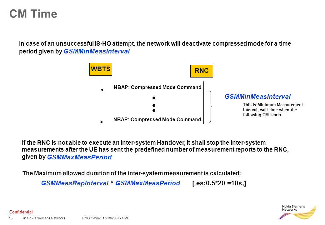 CM Time WBTS RNC GSMMinMeasInterval