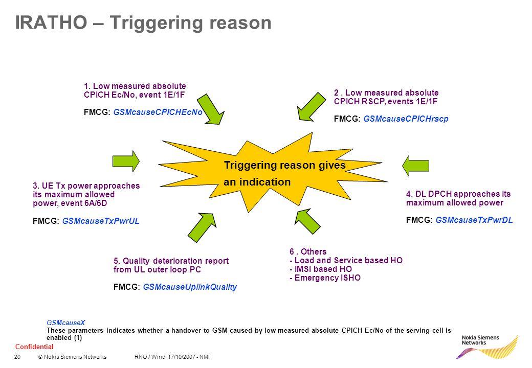 IRATHO – Triggering reason
