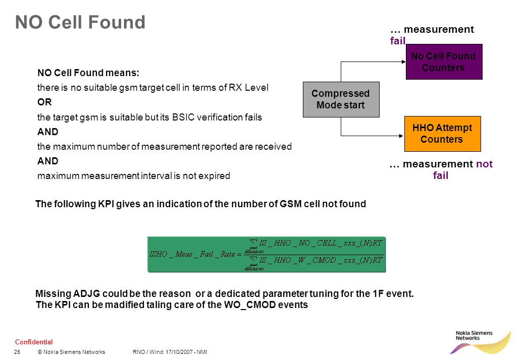NO Cell Found … measurement fail … measurement not fail No Cell Found