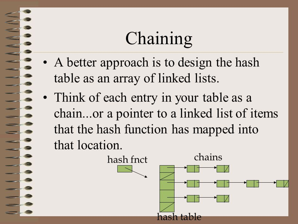 Chaining A better approach is to design the hash table as an array of linked lists.