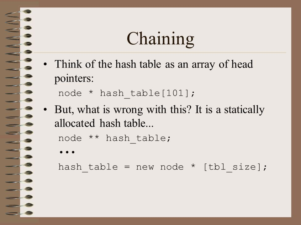 Chaining Think of the hash table as an array of head pointers: