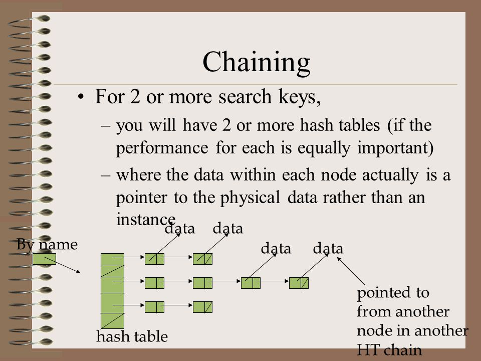 Chaining For 2 or more search keys,