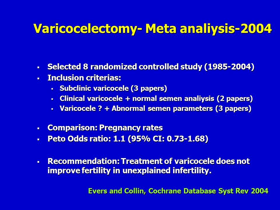 Varicocelectomy- Meta analiysis-2004