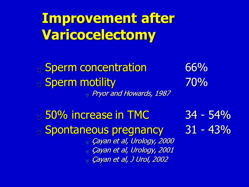 Improvement after Varicocelectomy