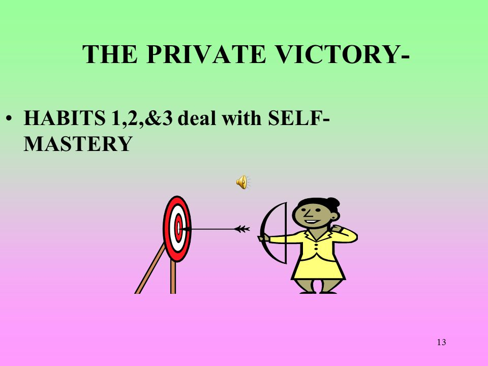 THE PRIVATE VICTORY- HABITS 1,2,&3 deal with SELF-MASTERY