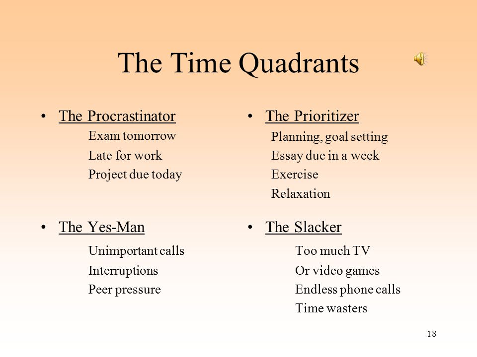 The Time Quadrants The Procrastinator Exam tomorrow The Prioritizer