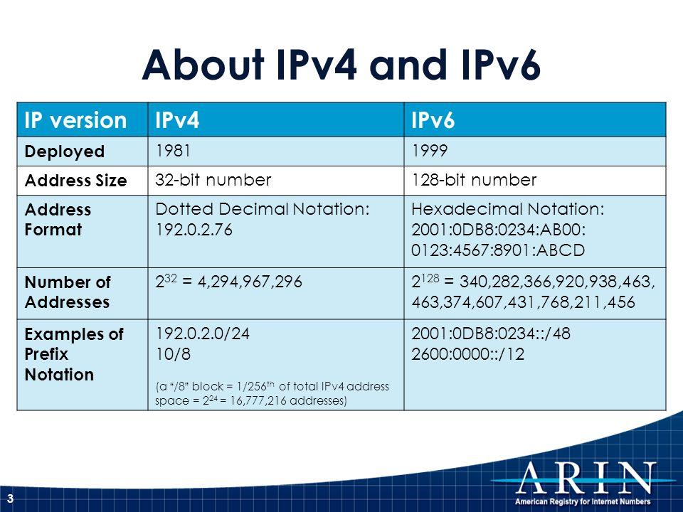 About IPv4 and IPv6 IP version IPv4 IPv6 Deployed 1981 1999