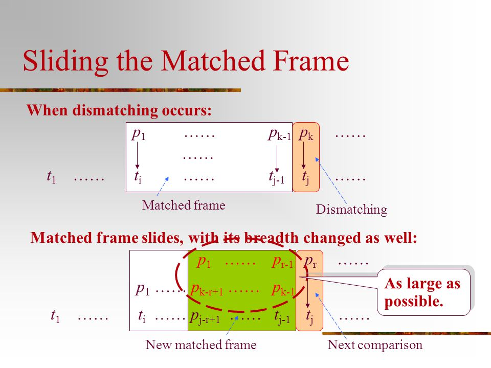 Sliding the Matched Frame