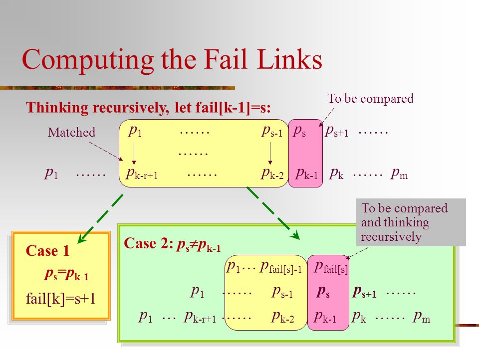 Computing the Fail Links