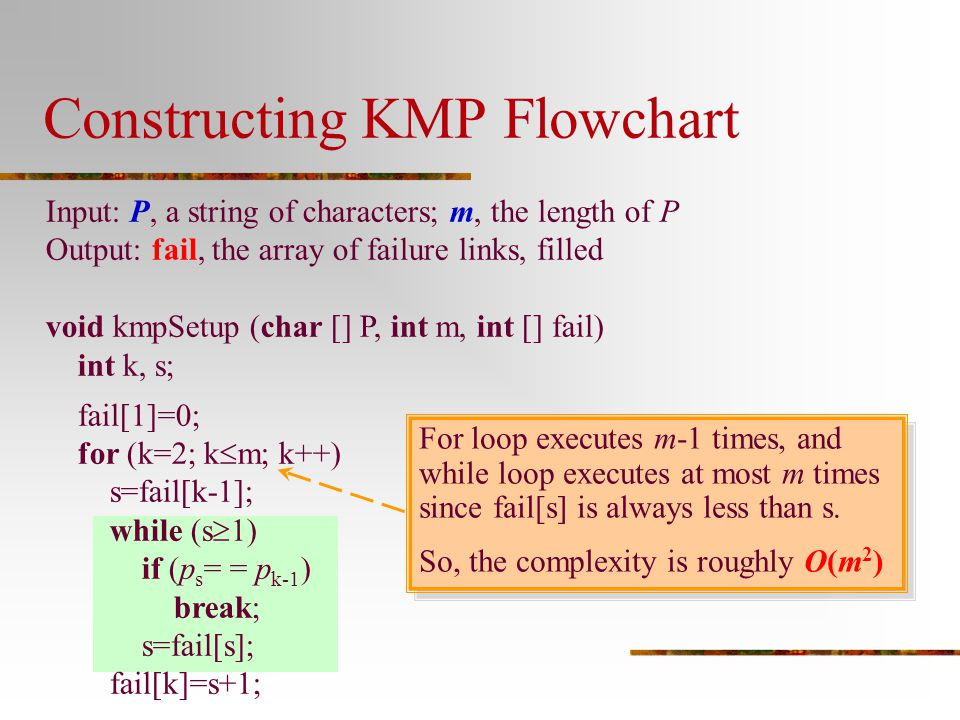 Constructing KMP Flowchart