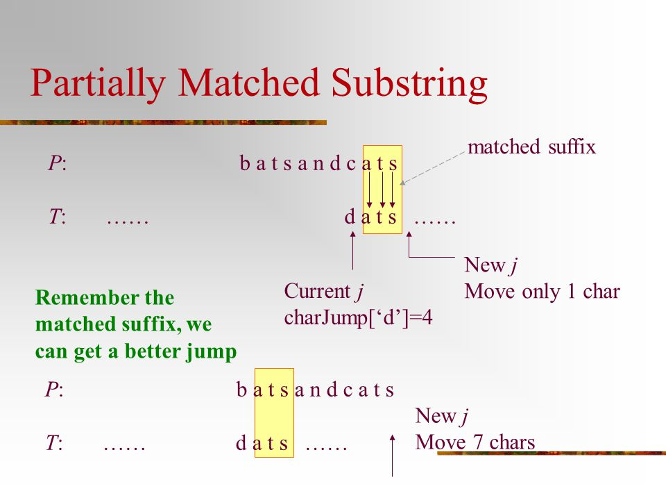 Partially Matched Substring