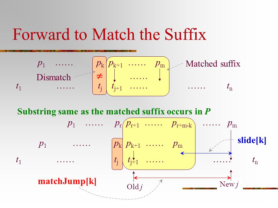 Forward to Match the Suffix
